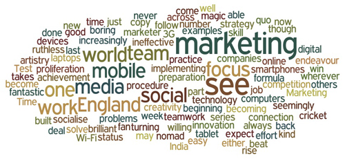 Gavin Llewellyn's blog Wordle for August 2011