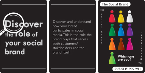 Discover the role of your social brand