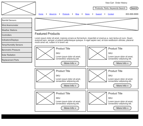 Wireframe example copy